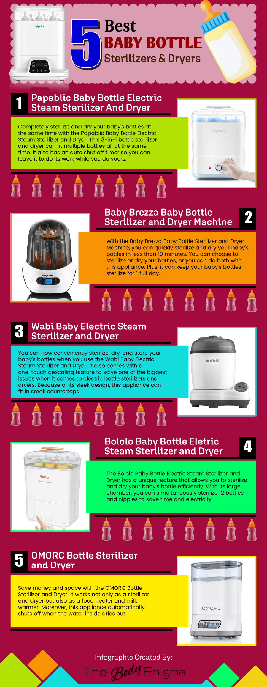 5 Best Baby Bottle Sterilizers & Dryers [Infographic]