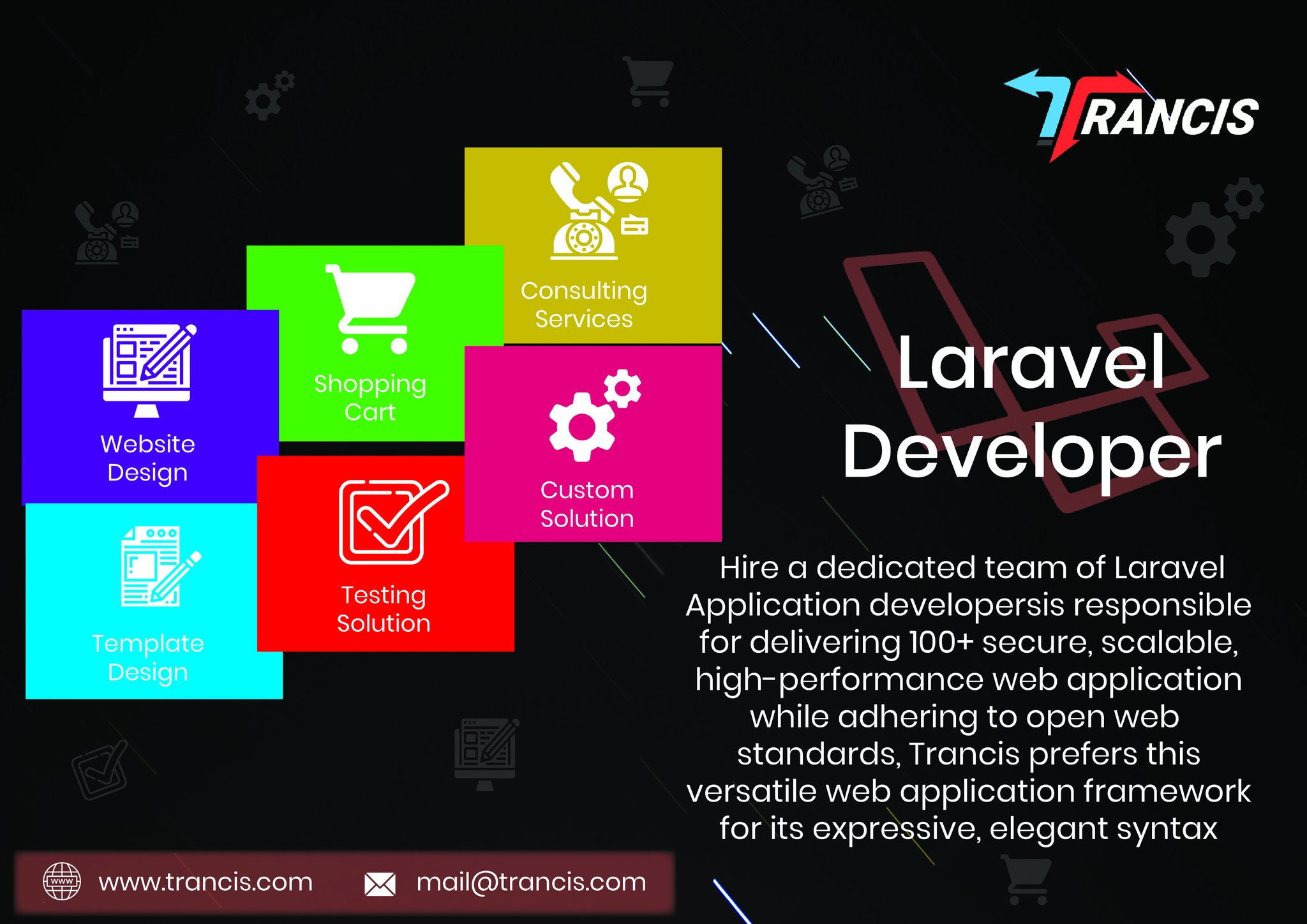 Hire Laravel Developers In Gurgaon | Trancis