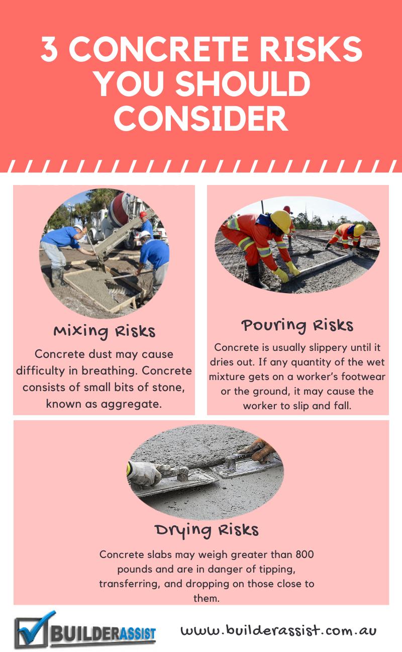 3 Concrete Risks Should Consider [Infographic]