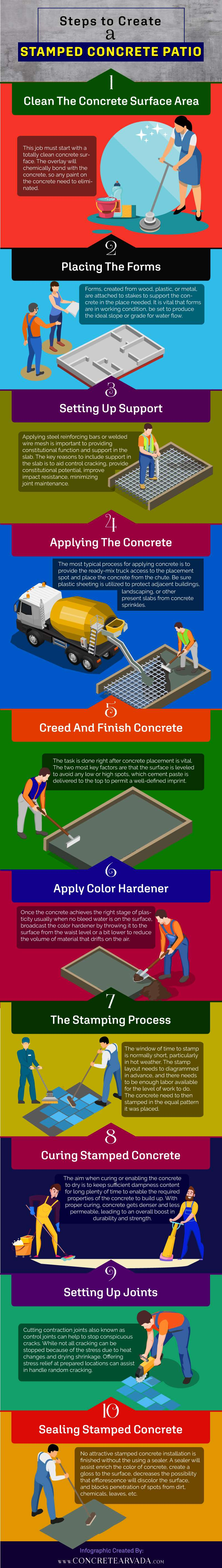 Steps to Create A Stamped Concrete Patio
