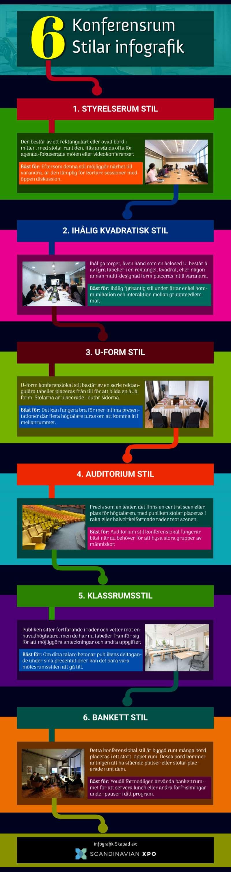 6 Konferensrum Stilar