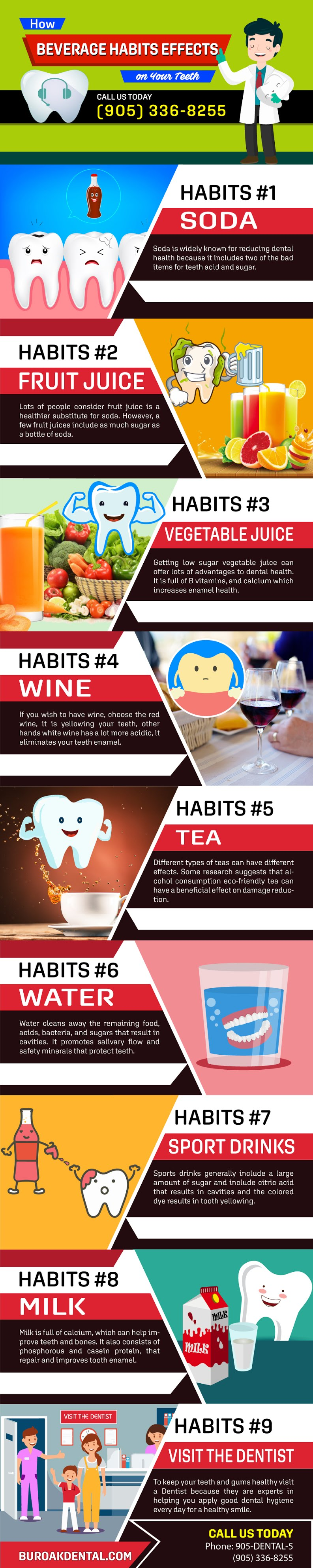 How Beverage Habits Effects on Your Teeth