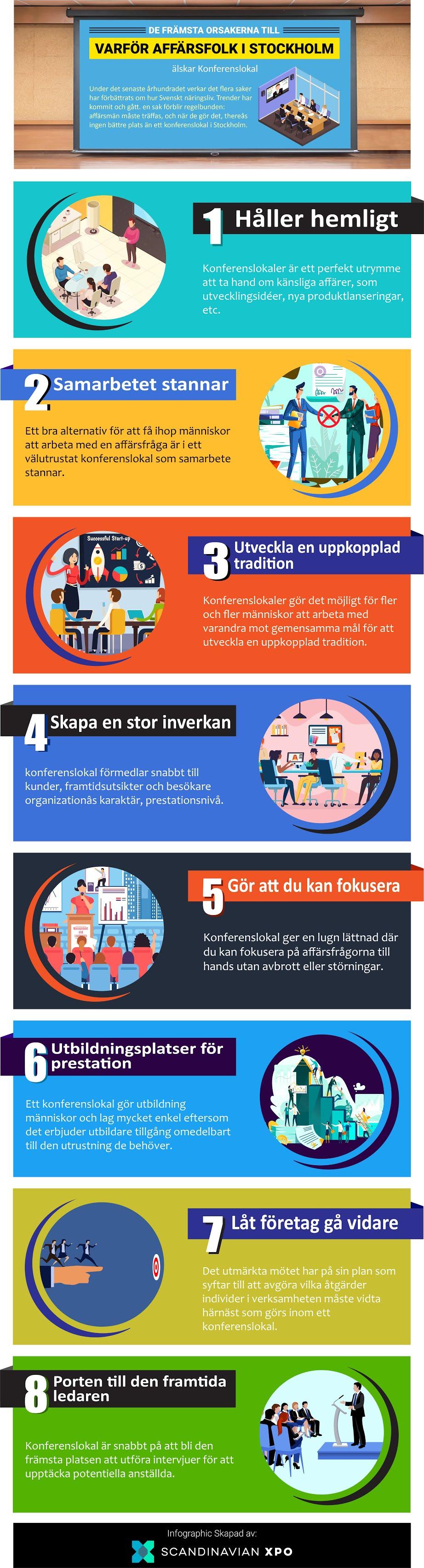 Skäl till varför affärsfolk i Stockholm älskar konferenslokal [Infographic]