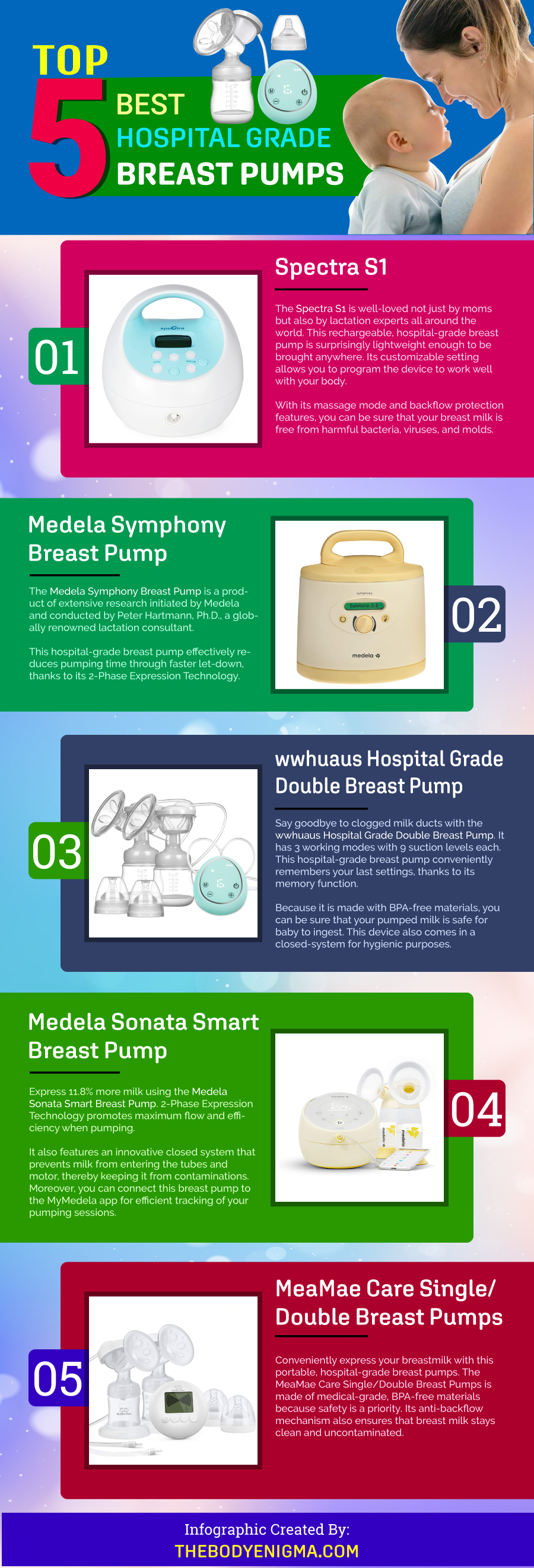 Top Five Best Hospital Grade Breast Pumps