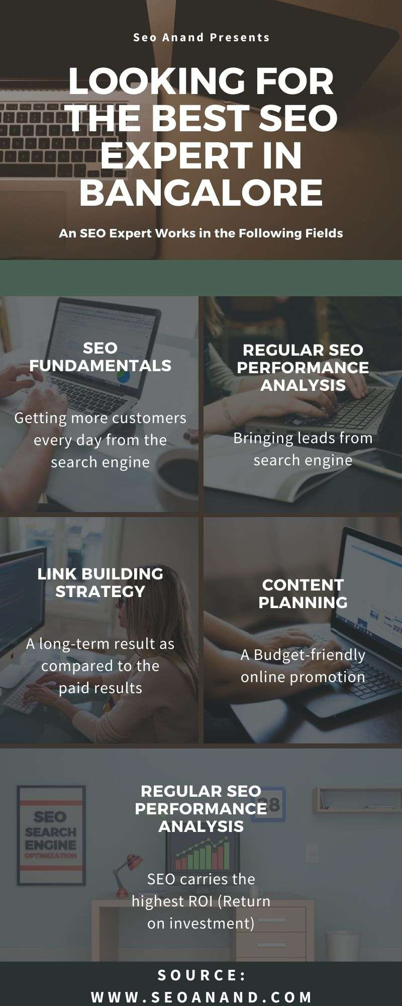Hire Best SEO Expert in Bangalore