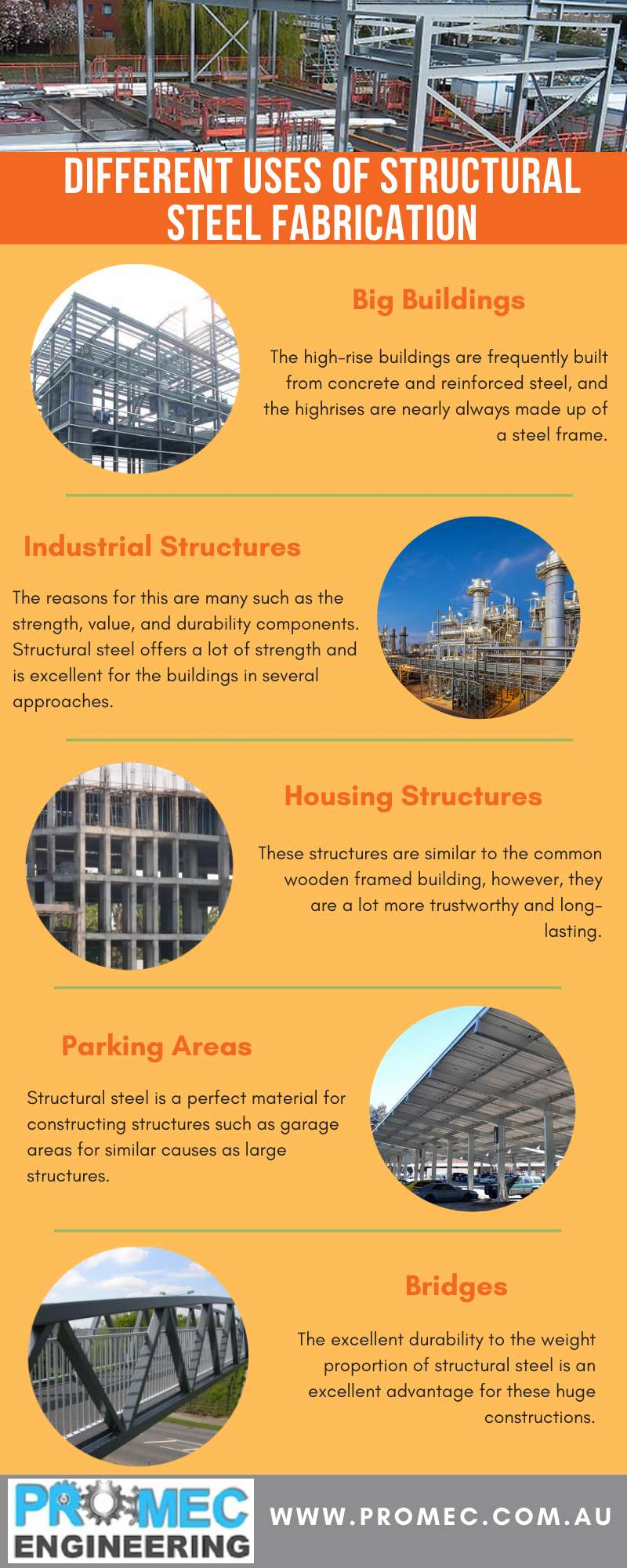 5 Common Uses of Structural Steel Fabrication