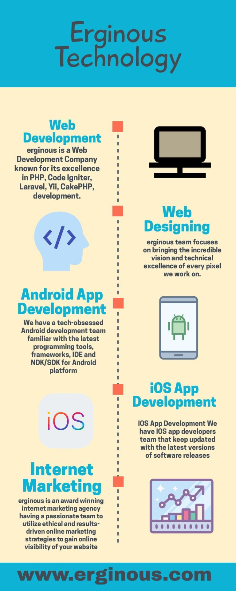 Mobile Phone Application Development Companies