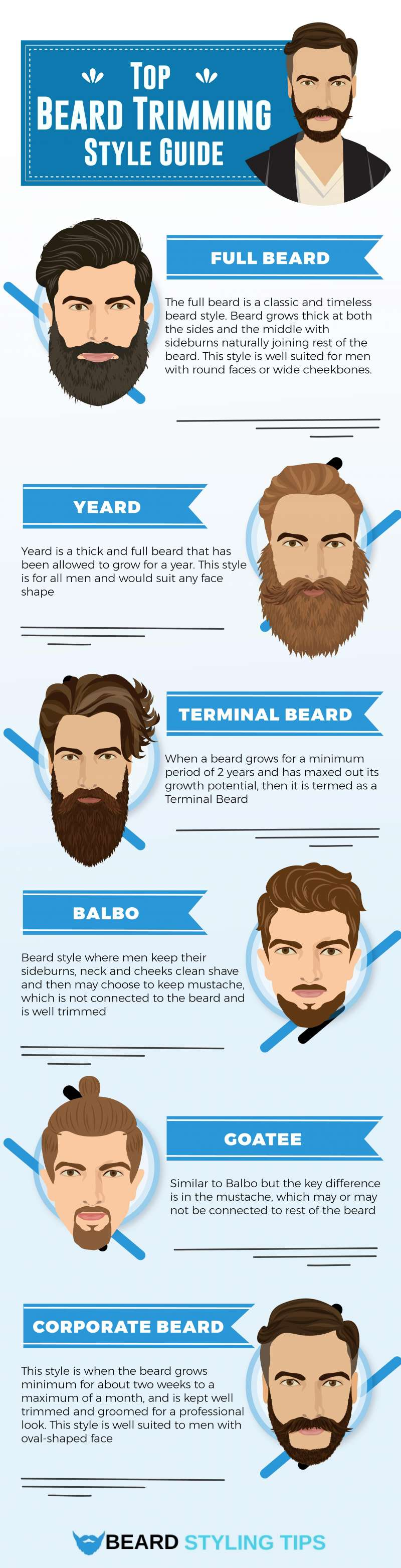 Top Beard Trimming Style Guide