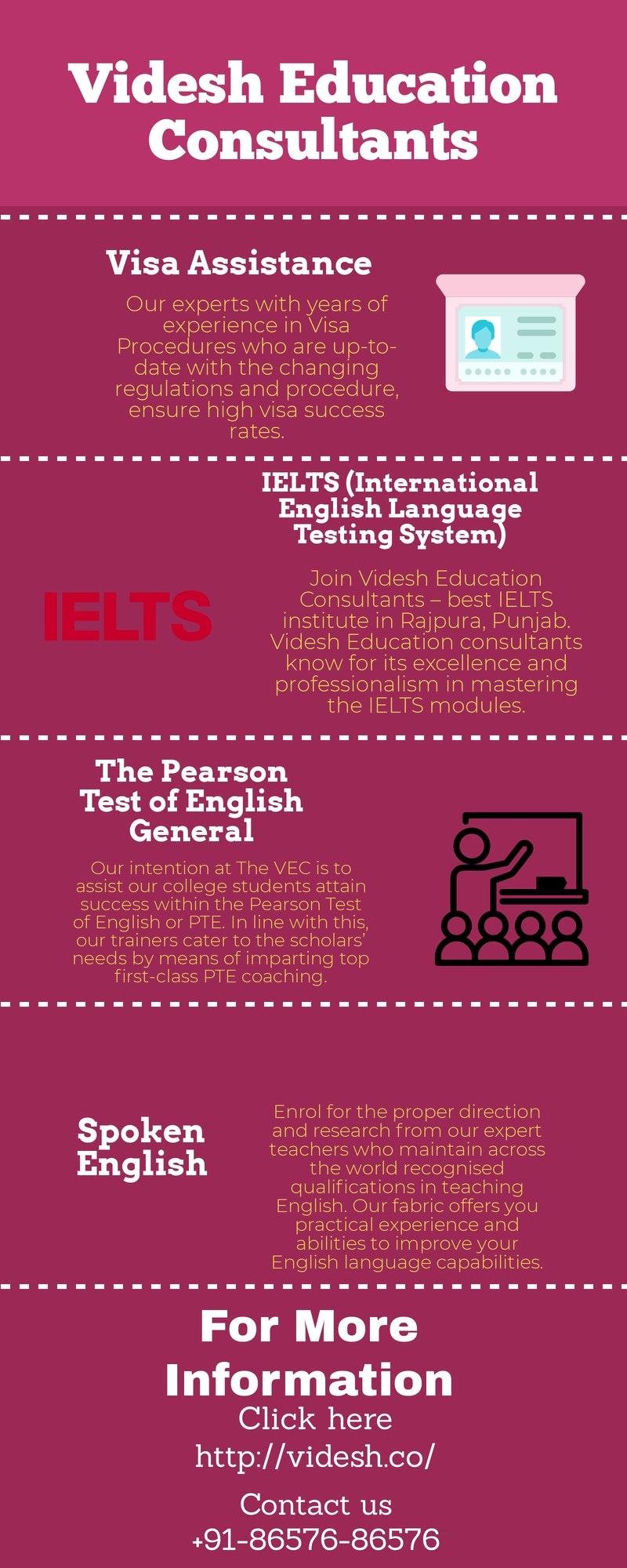 Best IELTS, PTE & Spoken English Coaching Rajpura