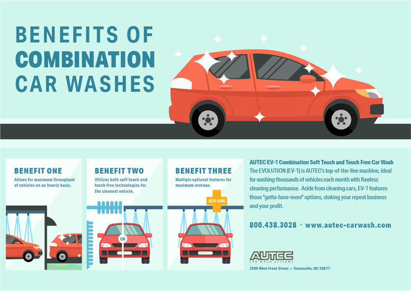 Benefits of Combination Car Washes [INFOGRAPHICS]