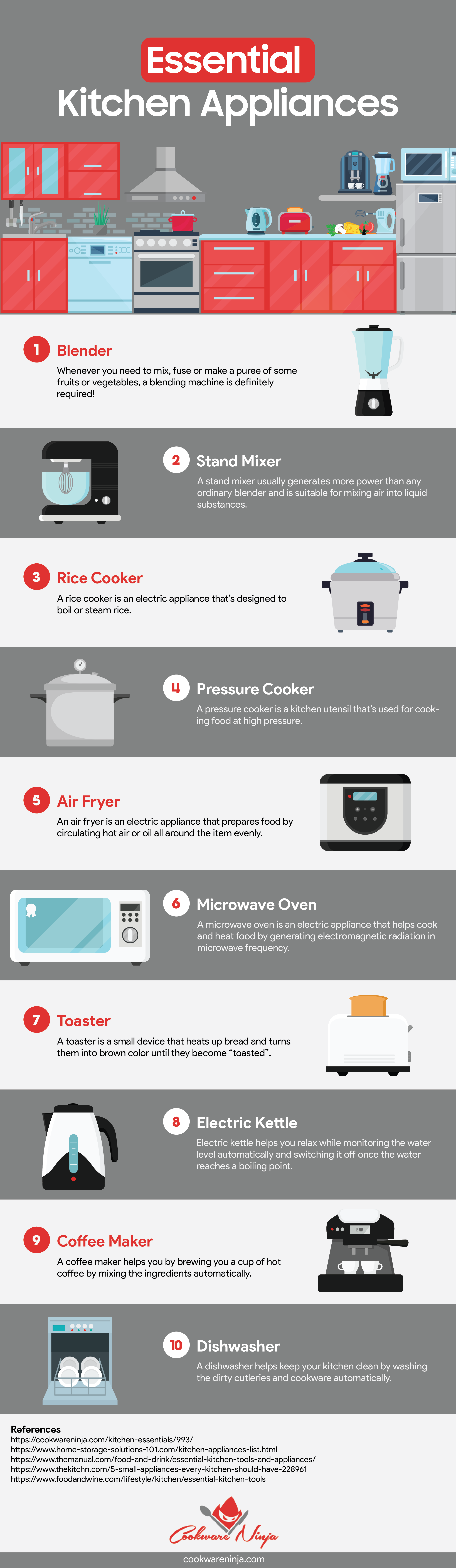 Essential Kitchen Appliances Every Chef Should Have